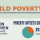 Help us end child poverty - Encourage your MEPs to sign Written Declaration on #investinginchildren